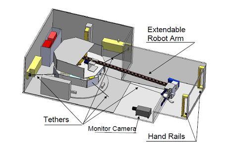 ISS : Robot d'assistance aux astronautes Rexj10