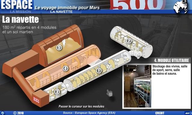 mars 520 - Nouvelle simulation Mars 500 (520 jours a/c de juin 2010) - Page 3 Wincli70
