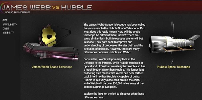 Le James Webb Space Telescope (JWST) - Successeur d'Hubble Wincli77