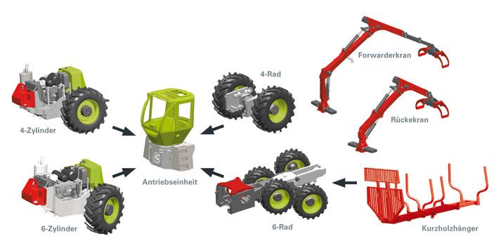 prix de l innovation  forestiere au wf-trac Konzep10