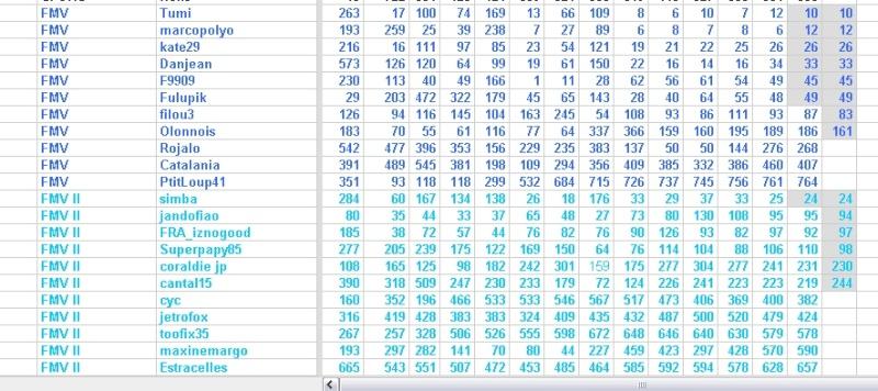 Privateer's Route Race Edition départ 27/11 à 10h00 GMT - Page 12 Challe14