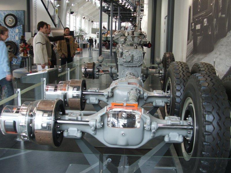 Deutsches Museum (Theresienhöhe) Verkehr Dscf0121