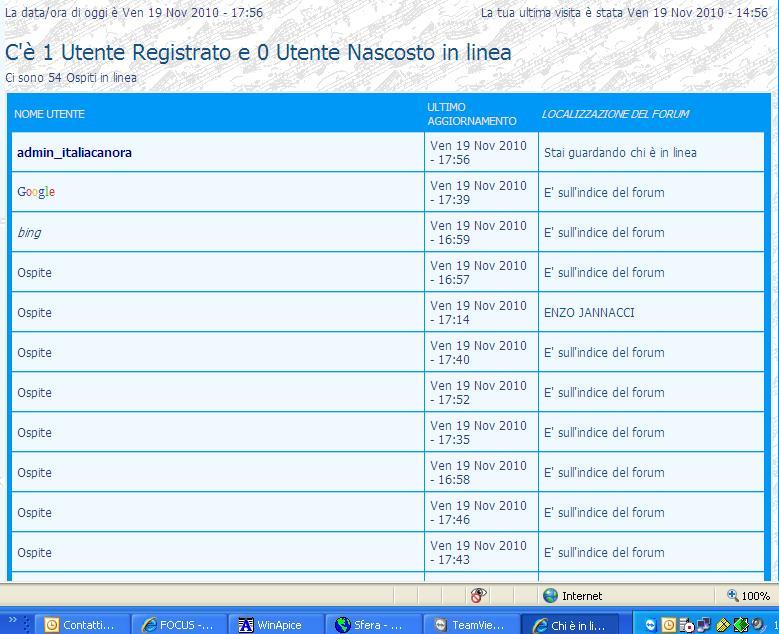Localizzazione Forum Lista ospiti/utenti Chiinl10
