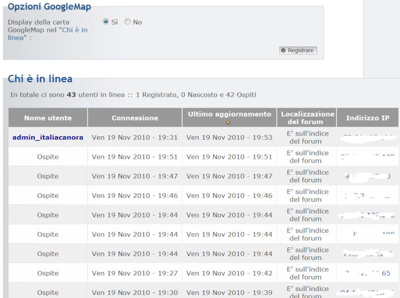 Localizzazione Forum Lista ospiti/utenti Stat210