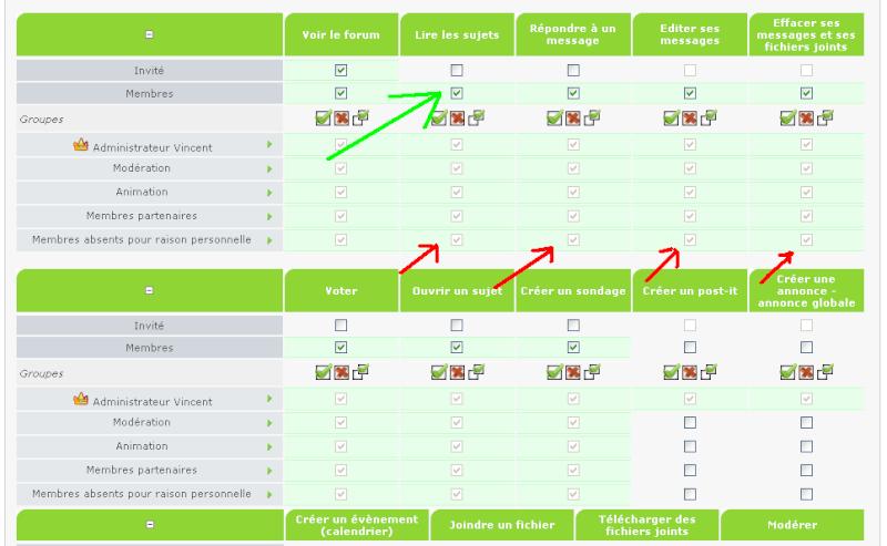 Pas moyen de modifier le contrôle de permissions pour un groupe Modif10