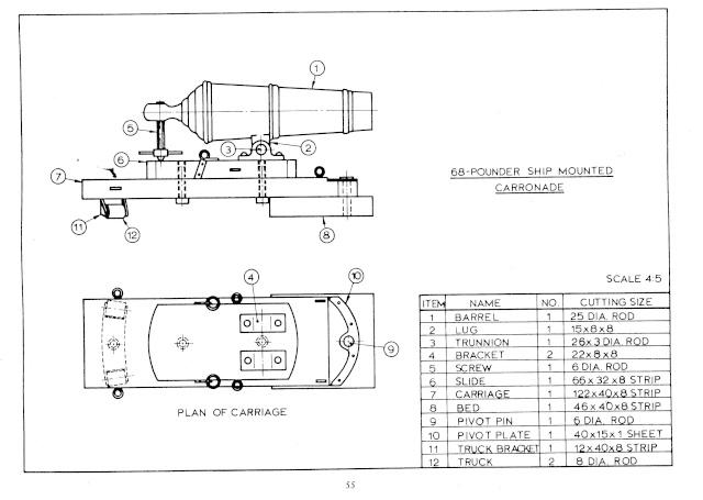 Caronade et mortier (projet de construction) 68-pou10