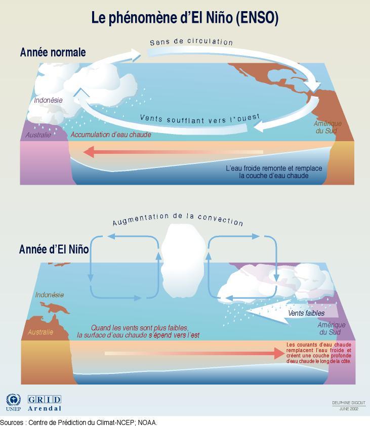 El Nino et la Nina 04-eln10