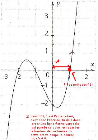 Topic du flood/HS... Explic12