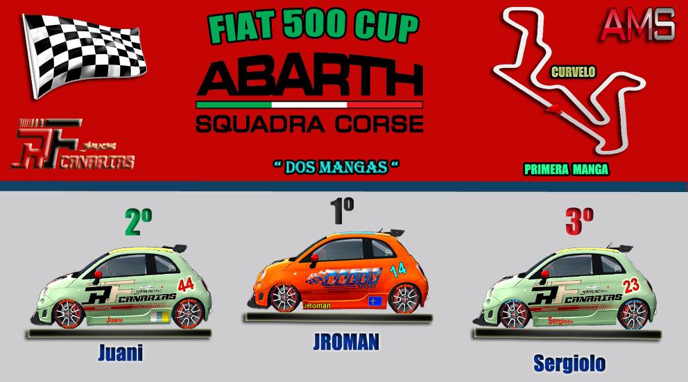 5ª ETAPA FIAT ABARTH CUP 2020 1omang11
