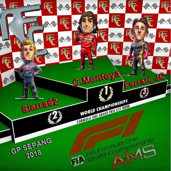 GP Sepang (Malasia) 2018 Podium12