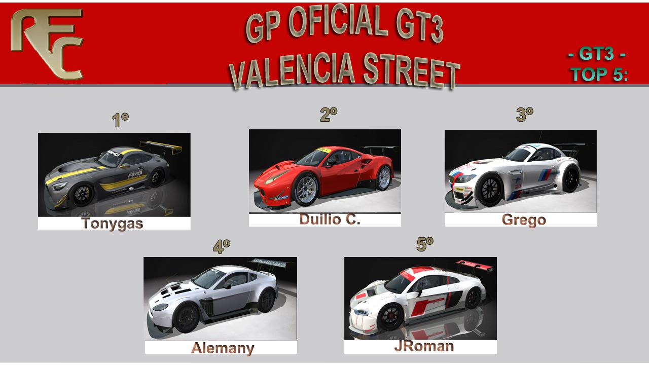 GP VALENCIA STREET EEC GT3... Podium19