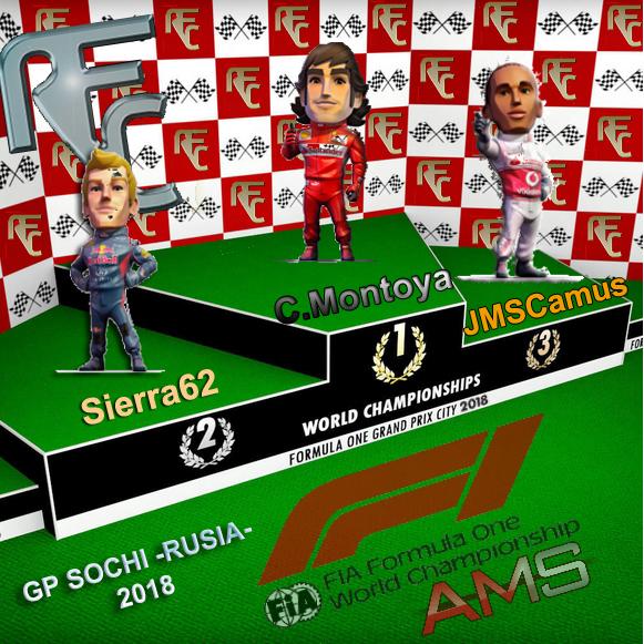 GP RUSIA F1-2018 Podium21