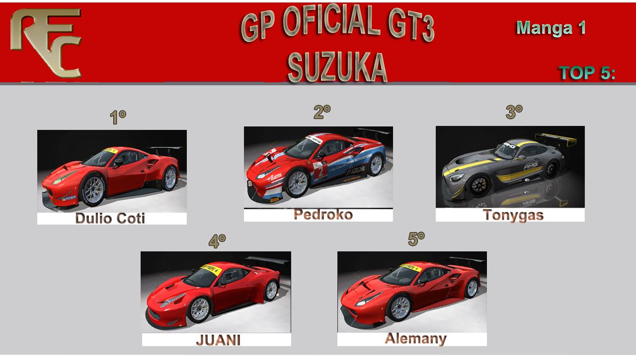 - GT3 -  KANSAI Podium23