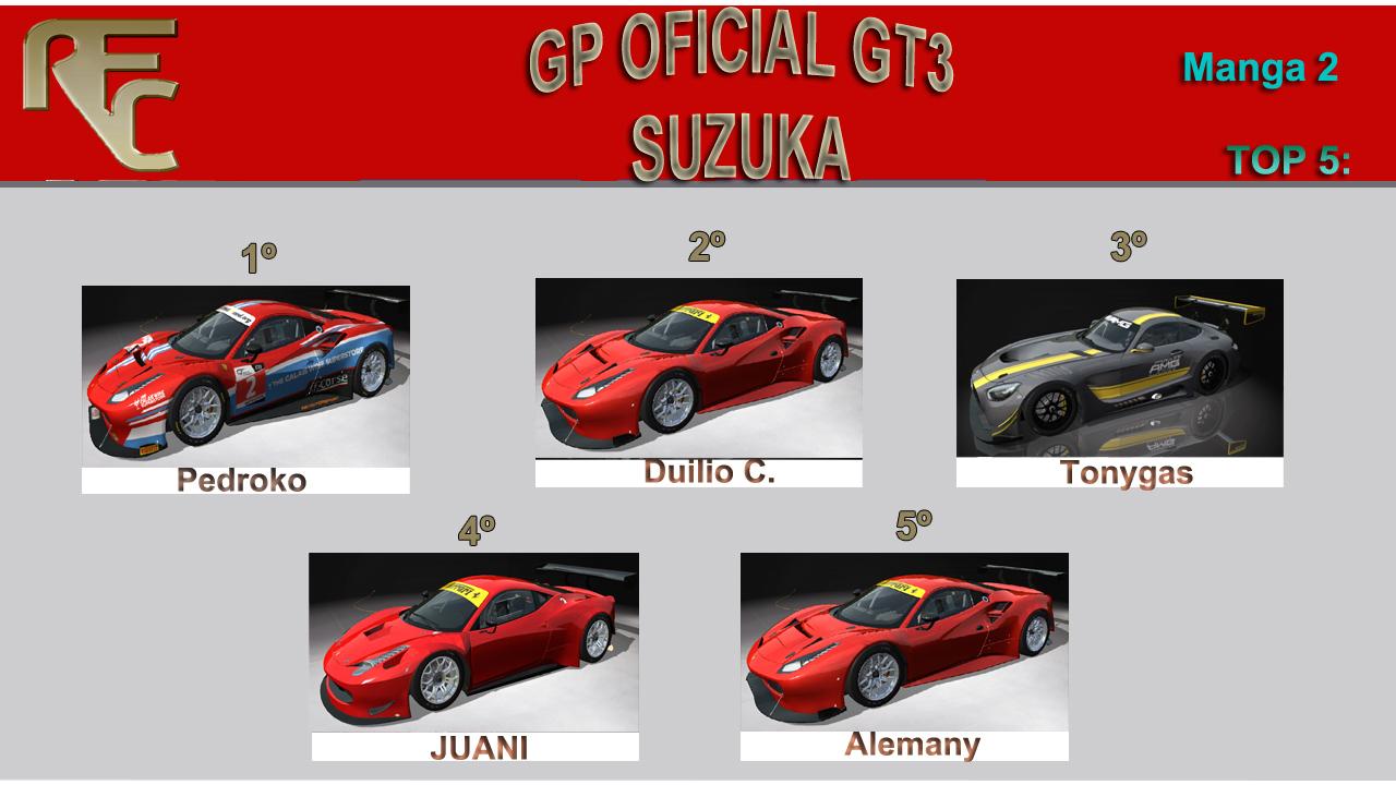 - GT3 -  KANSAI Podium25