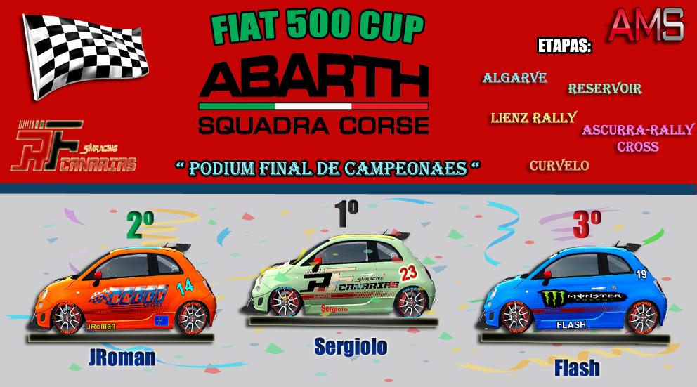 5ª ETAPA FIAT ABARTH CUP 2020 Podium34