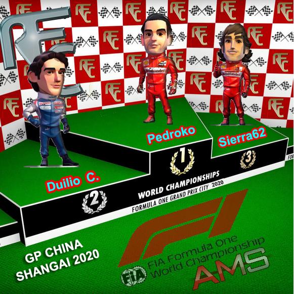 GP OFICIAL SHANGAI CHINA Podium65