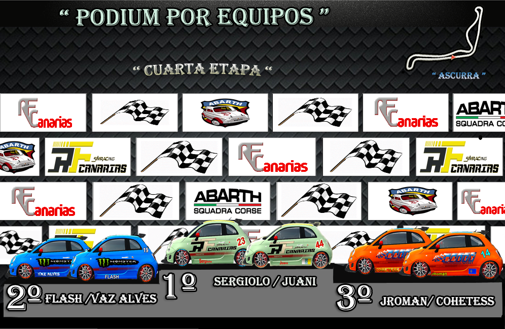 4ª ESTAPA  CLIO CUP (ASCURRA) Porequ10