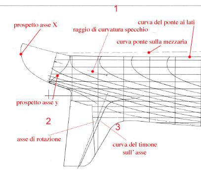 Comprensione disegno Poppa_10