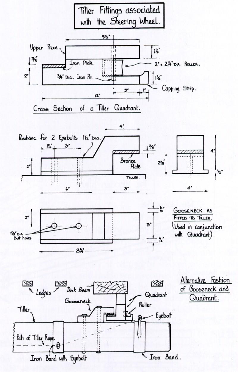 Sezione timone vascello del XVIII-XIX secolo - Pagina 2 Tiller10