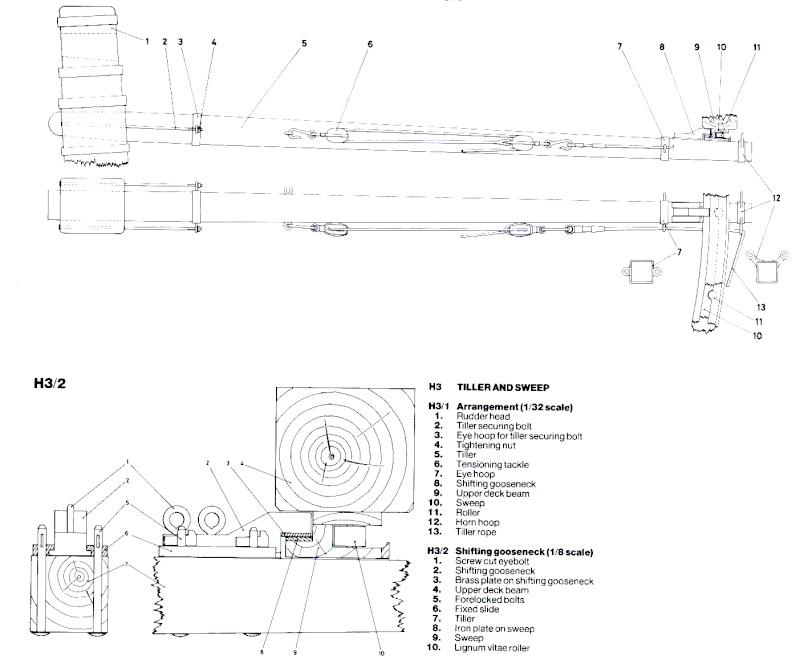 Sezione timone vascello del XVIII-XIX secolo - Pagina 2 Timone13