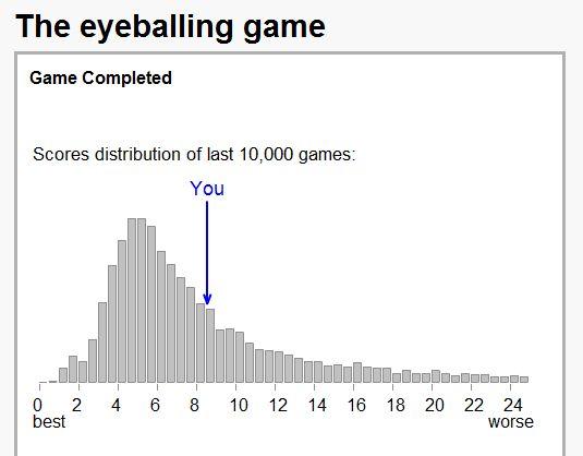 eye balling game  Captur17