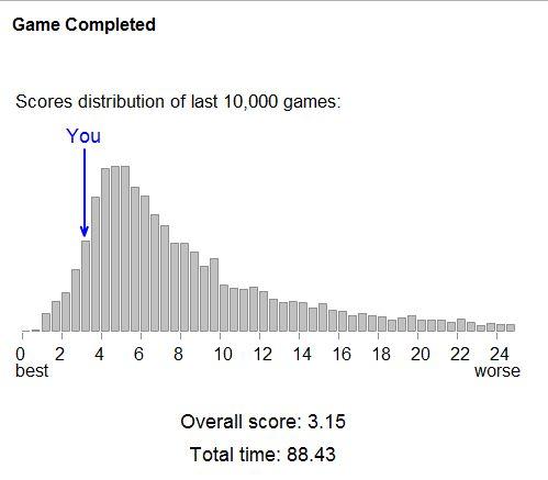 eye balling game  Score_10