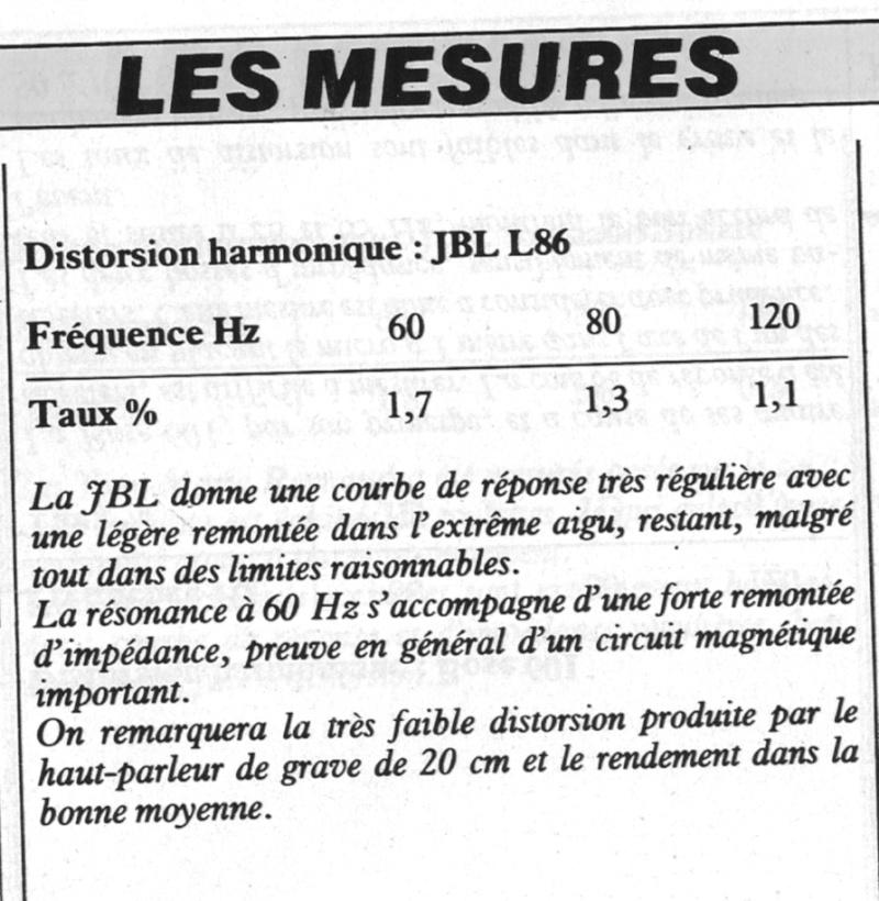 Modèle L86  (années 80)  Jbl_l812