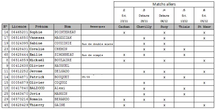 Equipe 3 Calendrier Matchs12