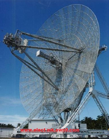 Radar 263210