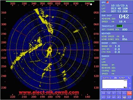 Radar 263310