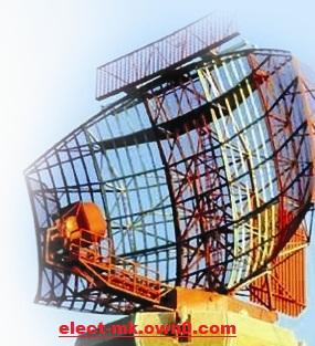 Radar 963610