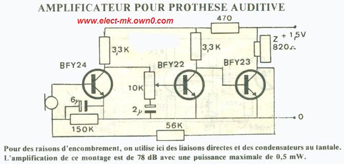 Deaf and hearing impaired circuit Auditi11