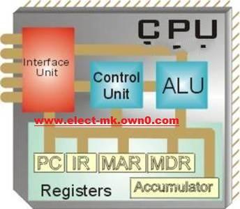 microprocessor Cpu10