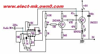 Transmission circuit using Frequency modulation Lig_re11