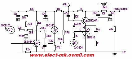 Transmission circuit using Frequency modulation Lig_re12