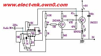 Transmission circuit using Frequency modulation Lig_re13