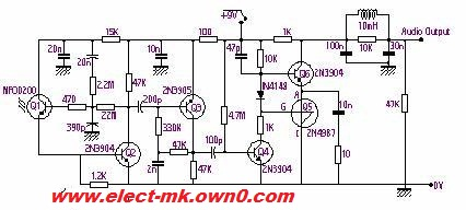 Transmission circuit using Frequency modulation Lig_re14