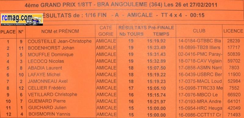 GP d'ANGOULEME 16a4x410