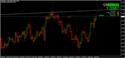 AUD/USD (GENERAL) Au31110
