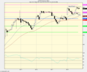 Intra-day swing trade method test Fxpo_310
