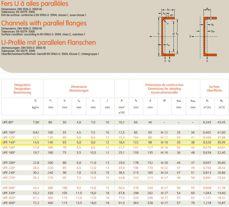 [CNC] besoin de vos avis - conception cnc - Page 3 Upe10