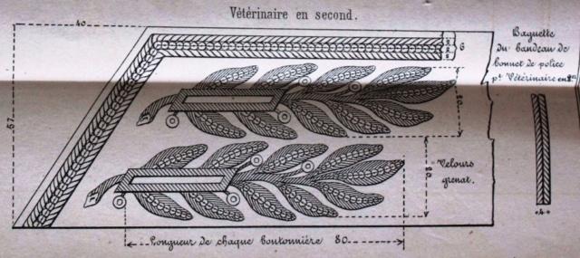 Le dolman dans l'armée française 1872-1914 V_en_211