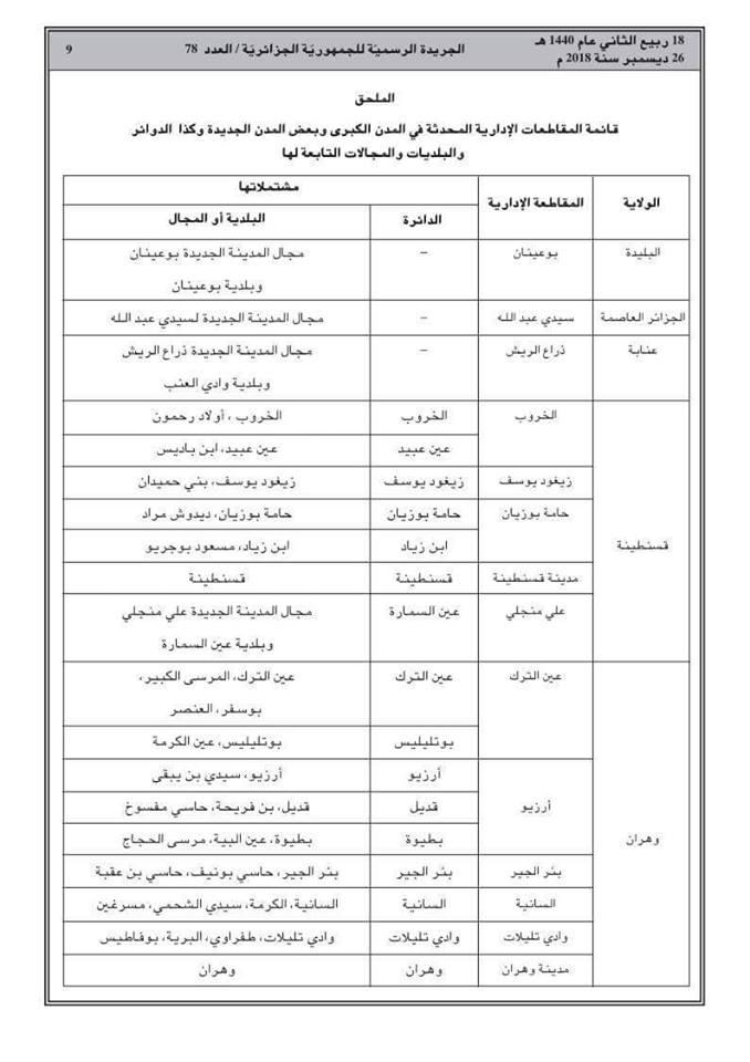 المقاطعات الإدارية المستحدثة تدخل رسميا حيز التنفيذ 2019 111