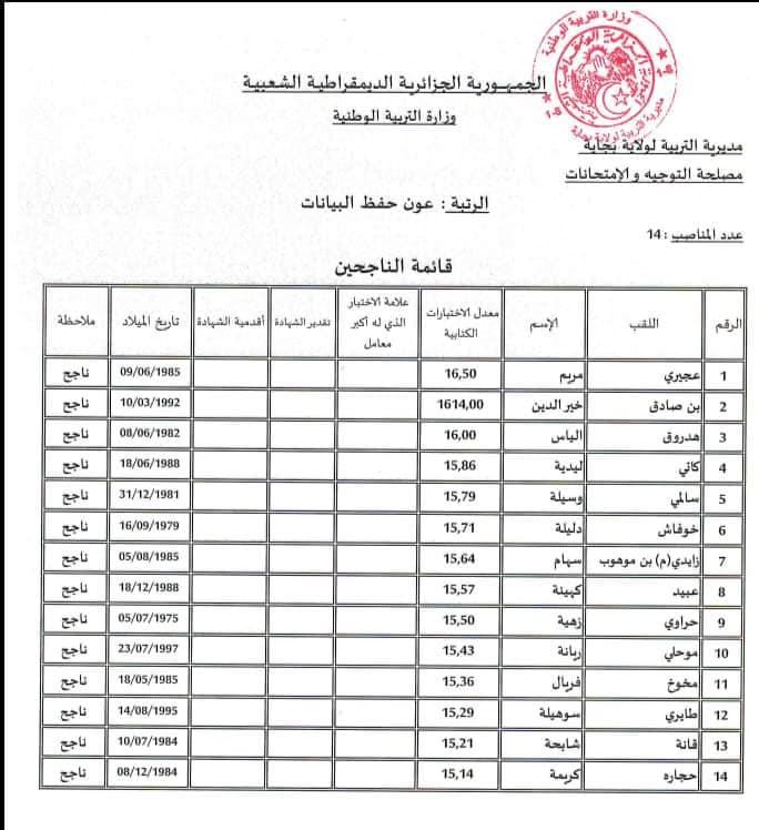 نتائج مسابقة مديرية التربية بجاية 2019 114