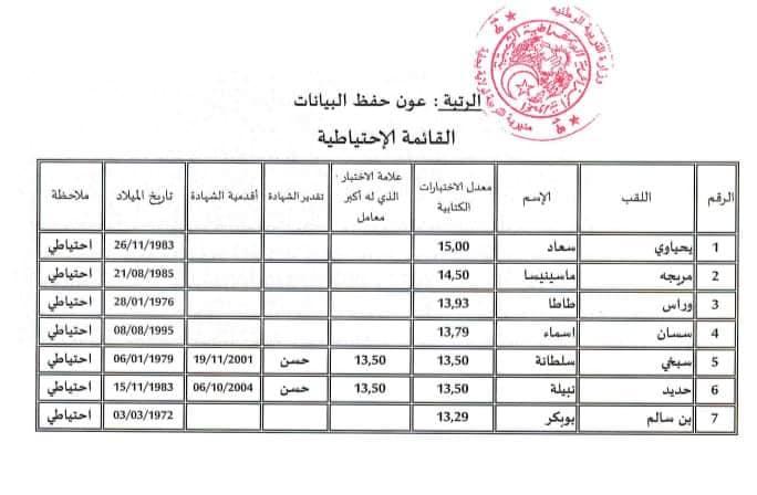 نتائج مسابقة مديرية التربية بجاية 2019 212