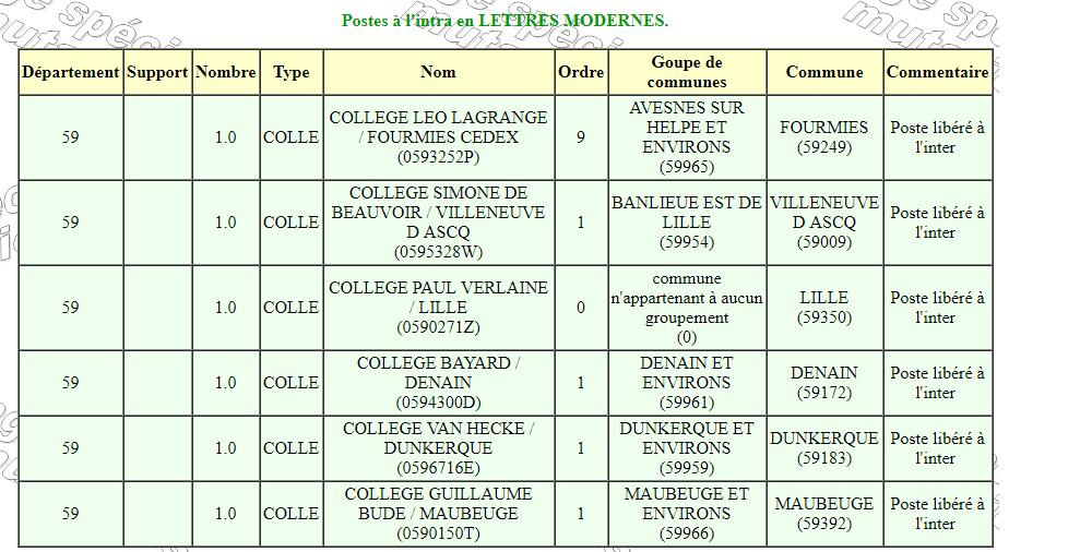 [Mouvement INTRA 2019] - Académie de Lille - Page 2 Lmintr10