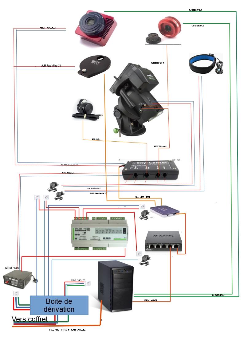 Schéma de branchement IPX Sans_n10