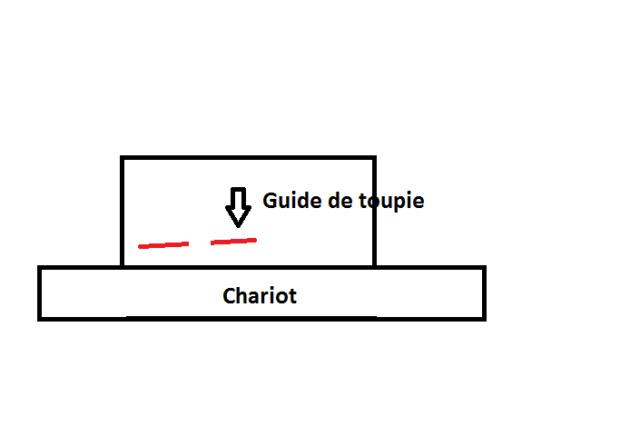 Question sur l'utilisation d'un fer 1/4 de rond sur toupie. Toupie10
