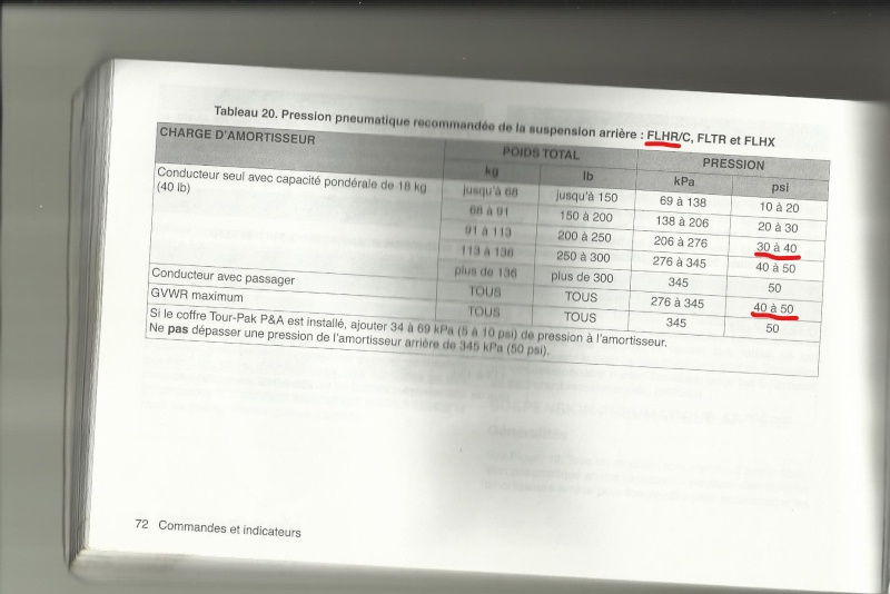 pression amortisseur - Page 3 Rk_19910