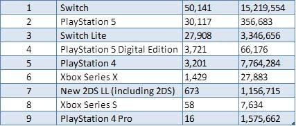 XBOX series X : la Xbox next gen dévoilée ! - Page 33 21030411